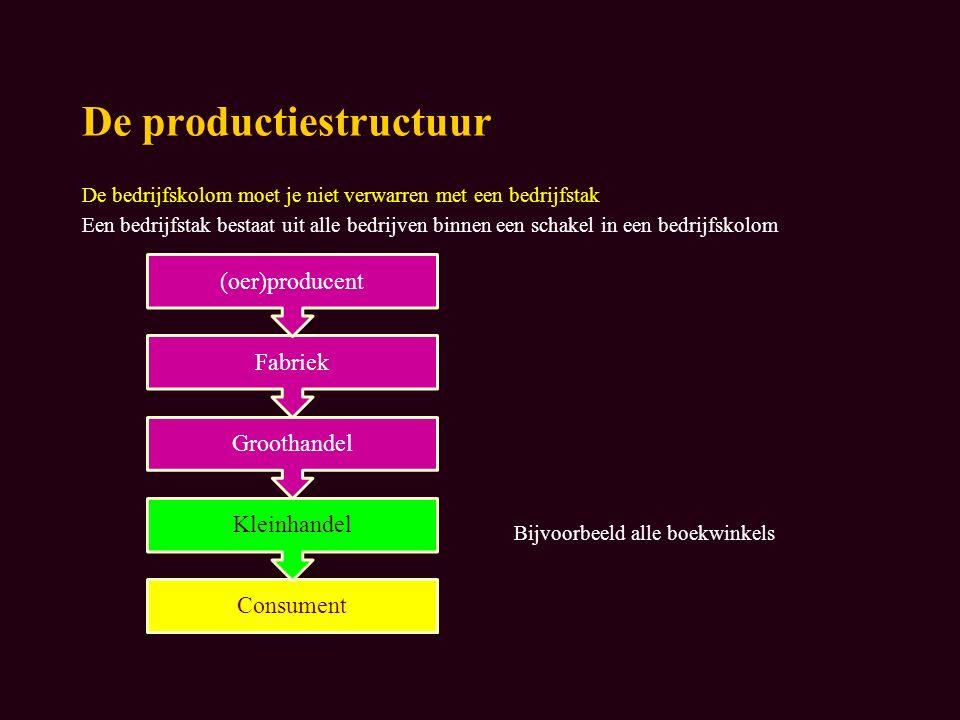 De productiestructuur De bedrijfskolom moet je niet verwarren met een bedrijfstak Een bedrijfstak bestaat uit alle bedrijven binnen een schakel in een bedrijfskolom Bijvoorbeeld alle boekwinkels Consument Kleinhandel Groothandel Fabriek (oer)producent
