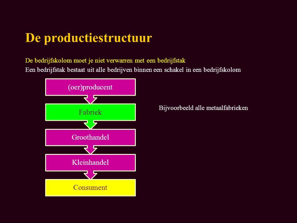 De productiestructuur De bedrijfskolom moet je niet verwarren met een bedrijfstak Een bedrijfstak bestaat uit alle bedrijven binnen een schakel in een bedrijfskolom Bijvoorbeeld alle metaalfabrieken Consument Kleinhandel Groothandel Fabriek (oer)producent