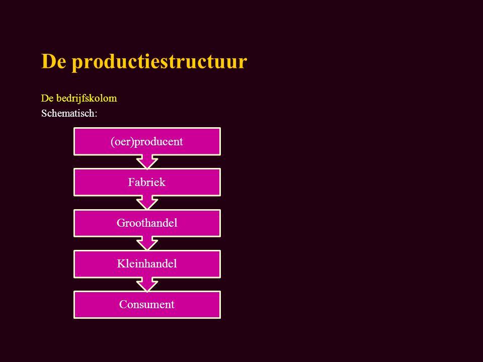 De productiestructuur De bedrijfskolom Schematisch: Consument Kleinhandel Groothandel Fabriek (oer)producent