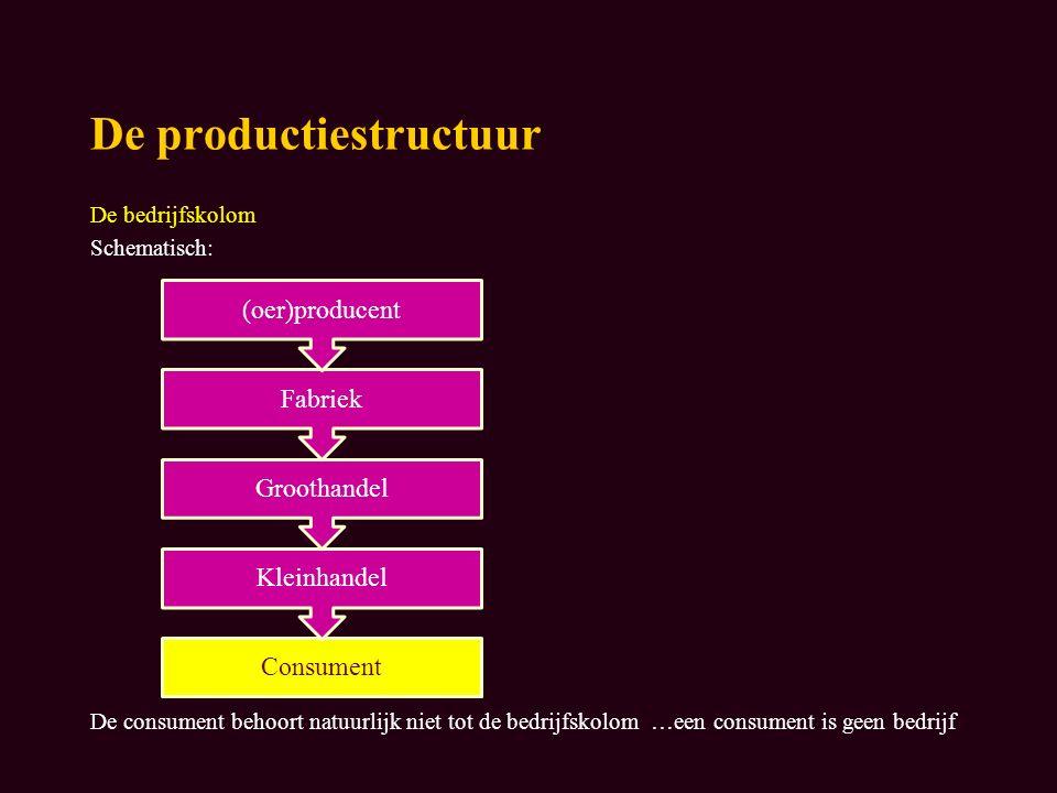 De productiestructuur De bedrijfskolom Schematisch: De consument behoort natuurlijk niet tot de bedrijfskolom …een consument is geen bedrijf Consument Kleinhandel Groothandel Fabriek (oer)producent