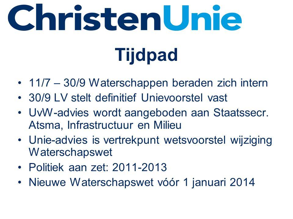 Tijdpad 11/7 – 30/9 Waterschappen beraden zich intern 30/9 LV stelt definitief Unievoorstel vast UvW-advies wordt aangeboden aan Staatssecr.