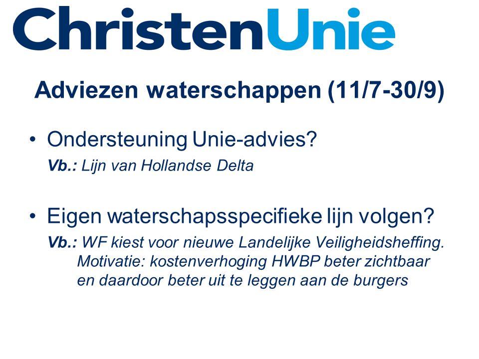 Adviezen waterschappen (11/7-30/9) Ondersteuning Unie-advies.
