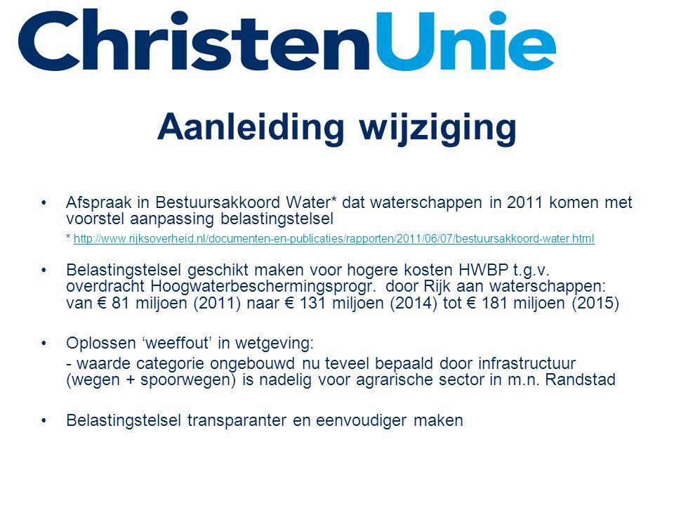 Aanleiding wijziging Afspraak in Bestuursakkoord Water* dat waterschappen in 2011 komen met voorstel aanpassing belastingstelsel * http://www.rijksoverheid.nl/documenten-en-publicaties/rapporten/2011/06/07/bestuursakkoord-water.htmlhttp://www.rijksoverheid.nl/documenten-en-publicaties/rapporten/2011/06/07/bestuursakkoord-water.html Belastingstelsel geschikt maken voor hogere kosten HWBP t.g.v.