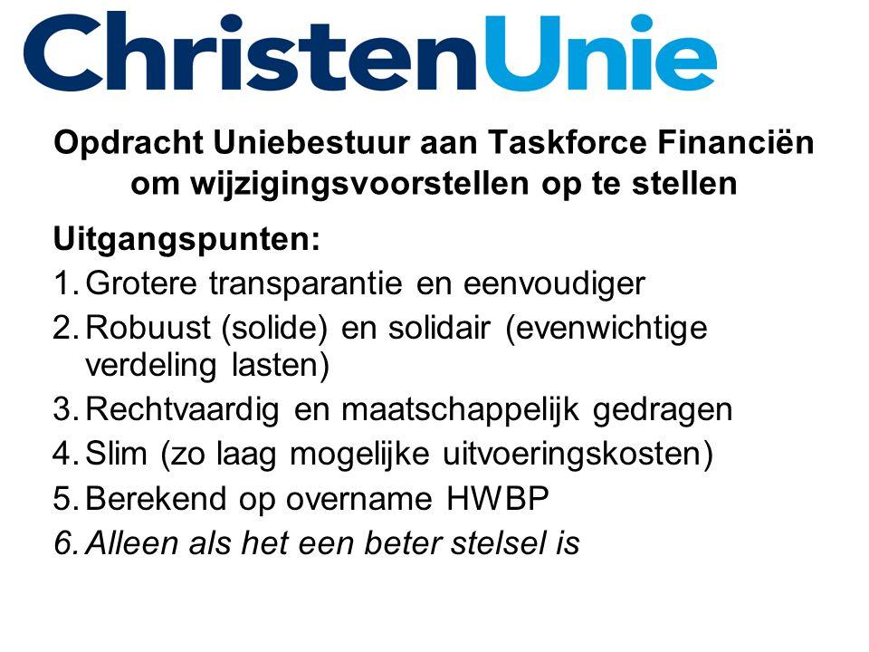 Opdracht Uniebestuur aan Taskforce Financiën om wijzigingsvoorstellen op te stellen Uitgangspunten: 1.Grotere transparantie en eenvoudiger 2.Robuust (solide) en solidair (evenwichtige verdeling lasten) 3.Rechtvaardig en maatschappelijk gedragen 4.Slim (zo laag mogelijke uitvoeringskosten) 5.Berekend op overname HWBP 6.Alleen als het een beter stelsel is