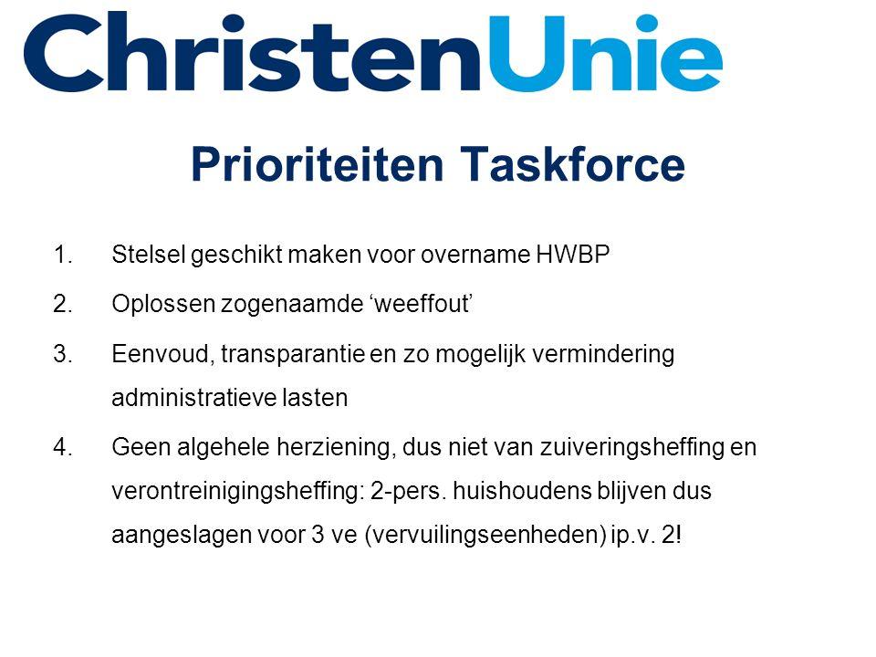 Prioriteiten Taskforce 1.Stelsel geschikt maken voor overname HWBP 2.Oplossen zogenaamde 'weeffout' 3.Eenvoud, transparantie en zo mogelijk vermindering administratieve lasten 4.Geen algehele herziening, dus niet van zuiveringsheffing en verontreinigingsheffing: 2-pers.