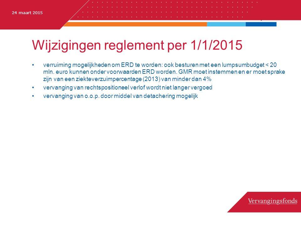 24 Maart 2015 Wijzigingen reglement per 1/8/2015 verruiming mogelijkheden om ERD te worden: GMR moet instemmen en er moet sprake zijn van een ziekteverzuimpercentage (2013) van minder dan 7%