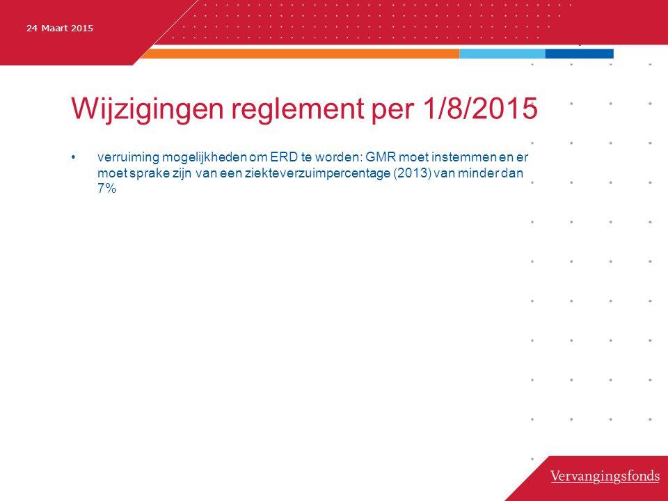 24 Maart 2015 Wijzigingen reglement per 1/8/2015 verruiming mogelijkheden om ERD te worden: GMR moet instemmen en er moet sprake zijn van een ziekteve
