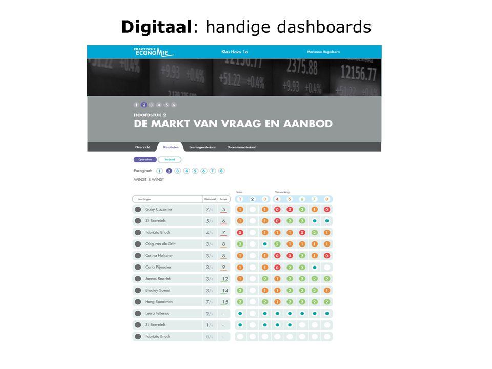 Digitaal: handige dashboards