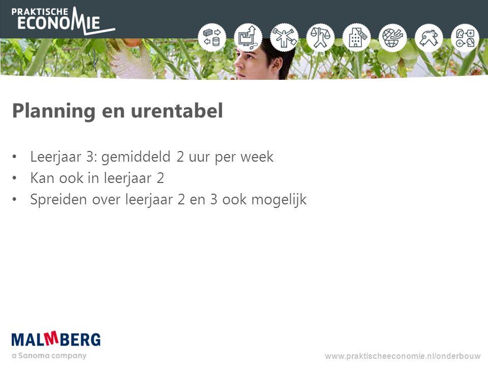 Planning en urentabel Leerjaar 3: gemiddeld 2 uur per week Kan ook in leerjaar 2 Spreiden over leerjaar 2 en 3 ook mogelijk www.praktischeeconomie.nl/