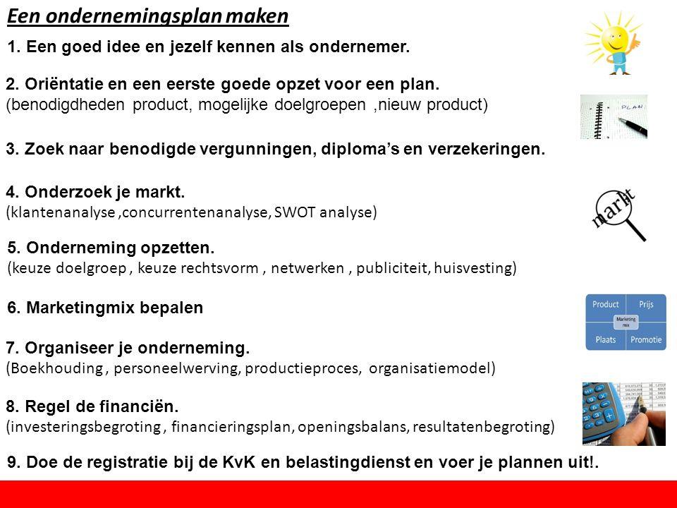 ondernemingsvormen rechtspersoon Niet rechtspersoon NV BVEenmanszaakVOF 1 eigenaar Meer eigenaren Aandelen op toonder Aandelen Vrij op naam