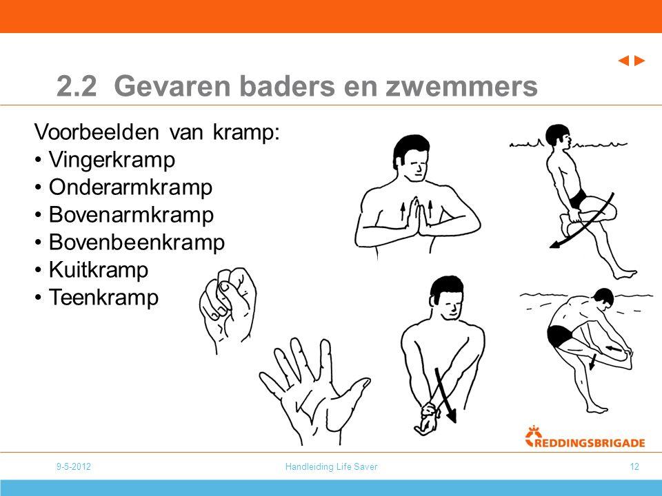 9-5-2012Handleiding Life Saver12 2.2 Gevaren baders en zwemmers Voorbeelden van kramp: Vingerkramp Onderarmkramp Bovenarmkramp Bovenbeenkramp Kuitkramp Teenkramp