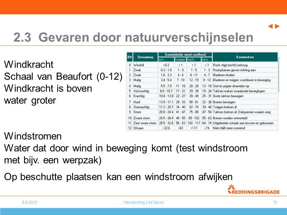 9-5-2012Handleiding Life Saver15 2.3 Gevaren door natuurverschijnselen Windkracht Schaal van Beaufort (0-12) Windkracht is boven water groter Windstromen Water dat door wind in beweging komt (test windstroom met bijv.