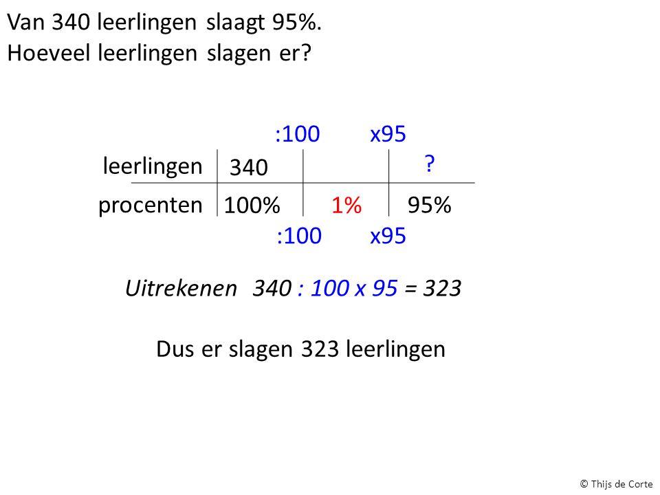 100% 340 . 1% :100 x95 95% 340 : 100 x 95= 323Uitrekenen Van 340 leerlingen slaagt 95%.