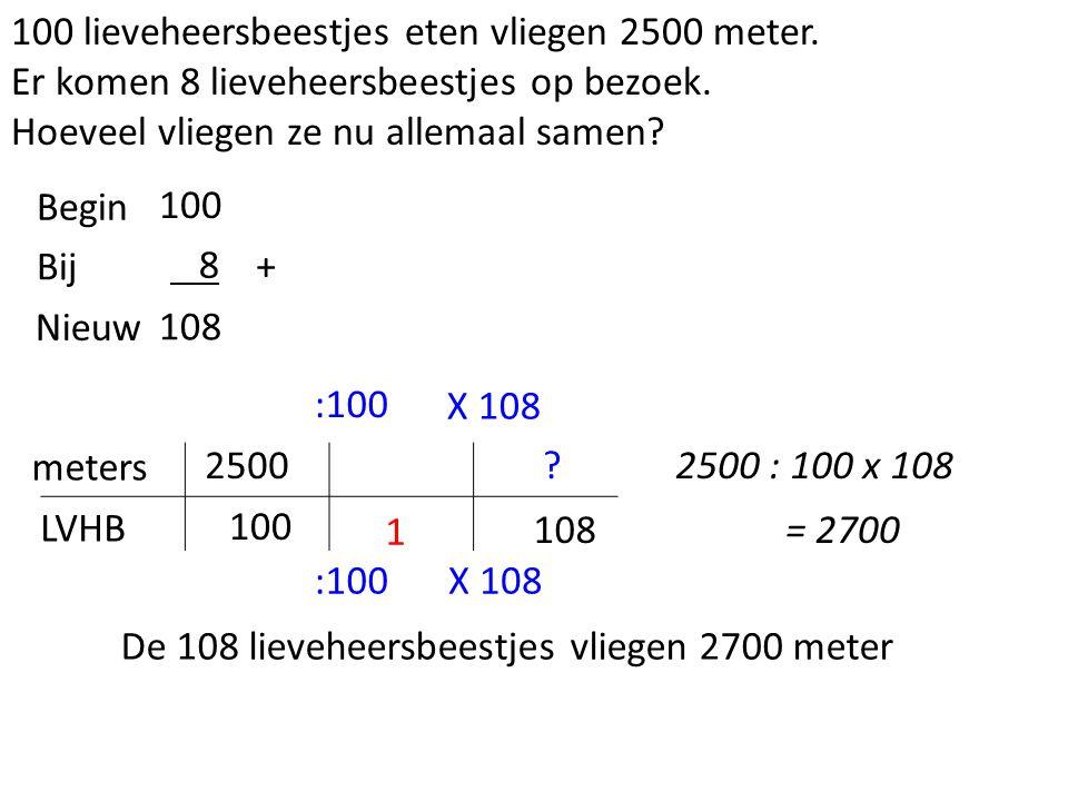 Begin Bij Nieuw + 100 8 108 100 2500.