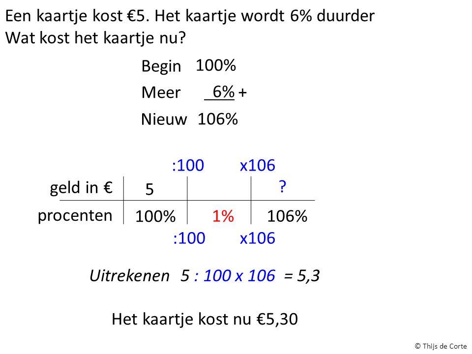 100% 5 . 1% :100 x106 106% 5 : 100 x 106= 5,3Uitrekenen Een kaartje kost €5.
