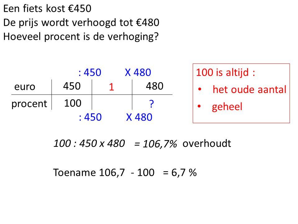 Een fiets kost €450 De prijs wordt verhoogd tot €480 Hoeveel procent is de verhoging.