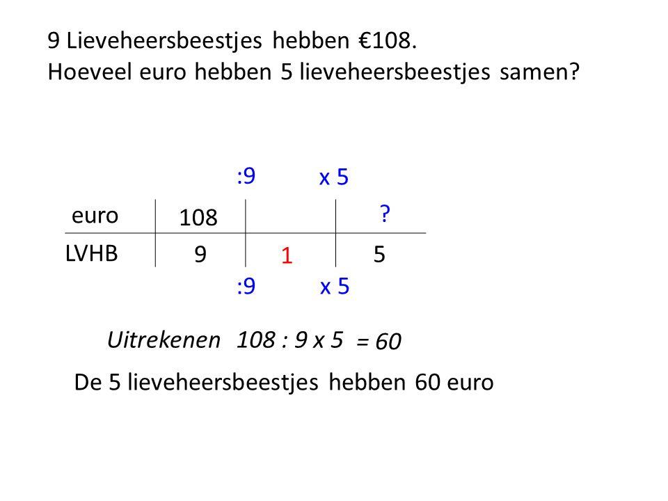 9 Lieveheersbeestjes hebben €108. Hoeveel euro hebben 5 lieveheersbeestjes samen.