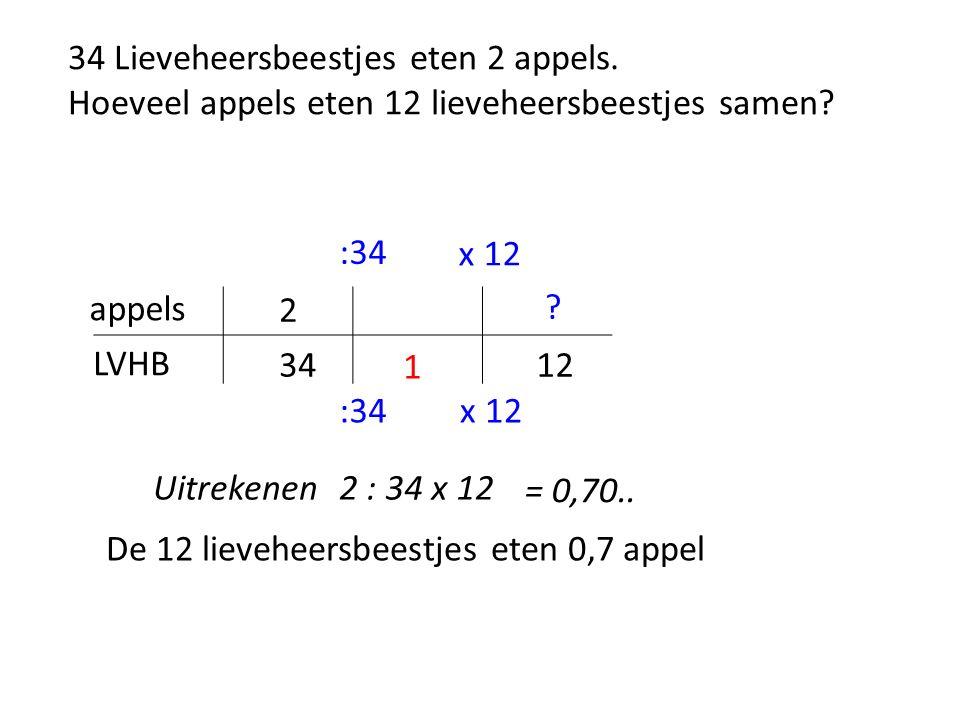 34 Lieveheersbeestjes eten 2 appels. Hoeveel appels eten 12 lieveheersbeestjes samen.