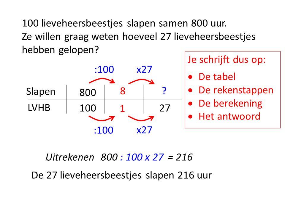 DE GROEP BEGINT ALTIJD MET 100 LIEVEHEERSBEESTJES ER KUNNEN LIEVEHEERSBEESTJES BIJKOMEN  + ….