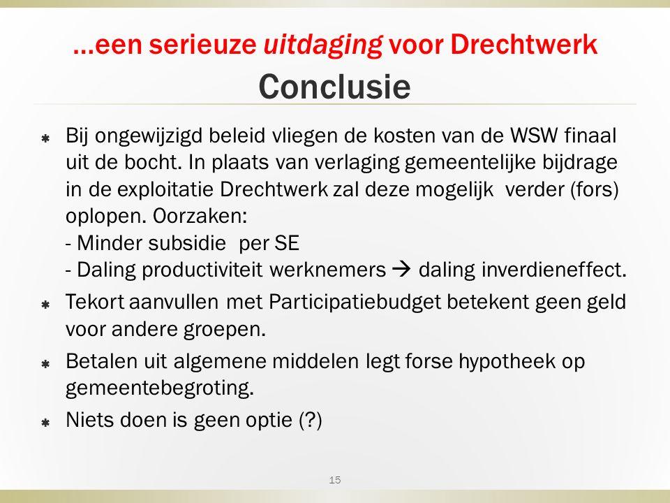 …een serieuze uitdaging voor Drechtwerk Conclusie  Bij ongewijzigd beleid vliegen de kosten van de WSW finaal uit de bocht.