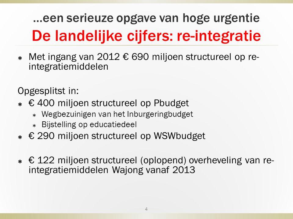 …een serieuze opgave van hoge urgentie De landelijke cijfers: re-integratie  Met ingang van 2012 € 690 miljoen structureel op re- integratiemiddelen Opgesplitst in:  € 400 miljoen structureel op Pbudget  Wegbezuinigen van het Inburgeringbudget  Bijstelling op educatiedeel  € 290 miljoen structureel op WSWbudget  € 122 miljoen structureel (oplopend) overheveling van re- integratiemiddelen Wajong vanaf 2013 4