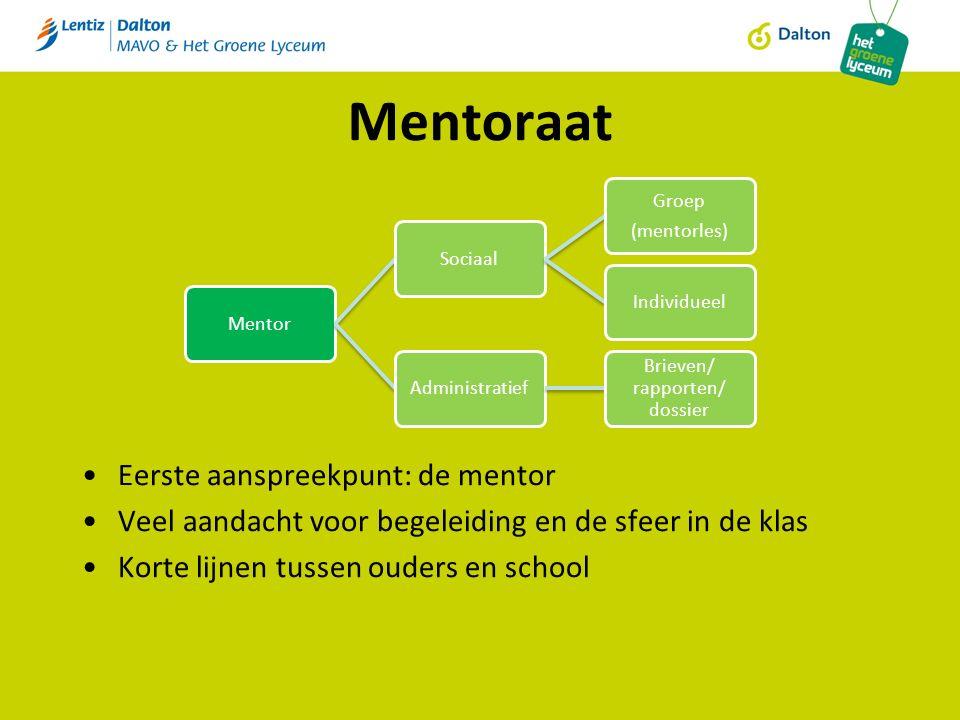Mentoraat Eerste aanspreekpunt: de mentor Veel aandacht voor begeleiding en de sfeer in de klas Korte lijnen tussen ouders en school MentorSociaal Groep (mentorles) IndividueelAdministratief Brieven/ rapporten/ dossier