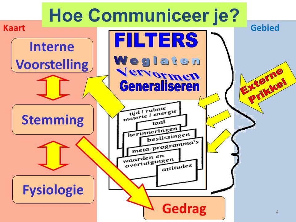 GebiedKaart 4 Gedrag Interne Voorstelling Stemming Fysiologie Hoe Communiceer je