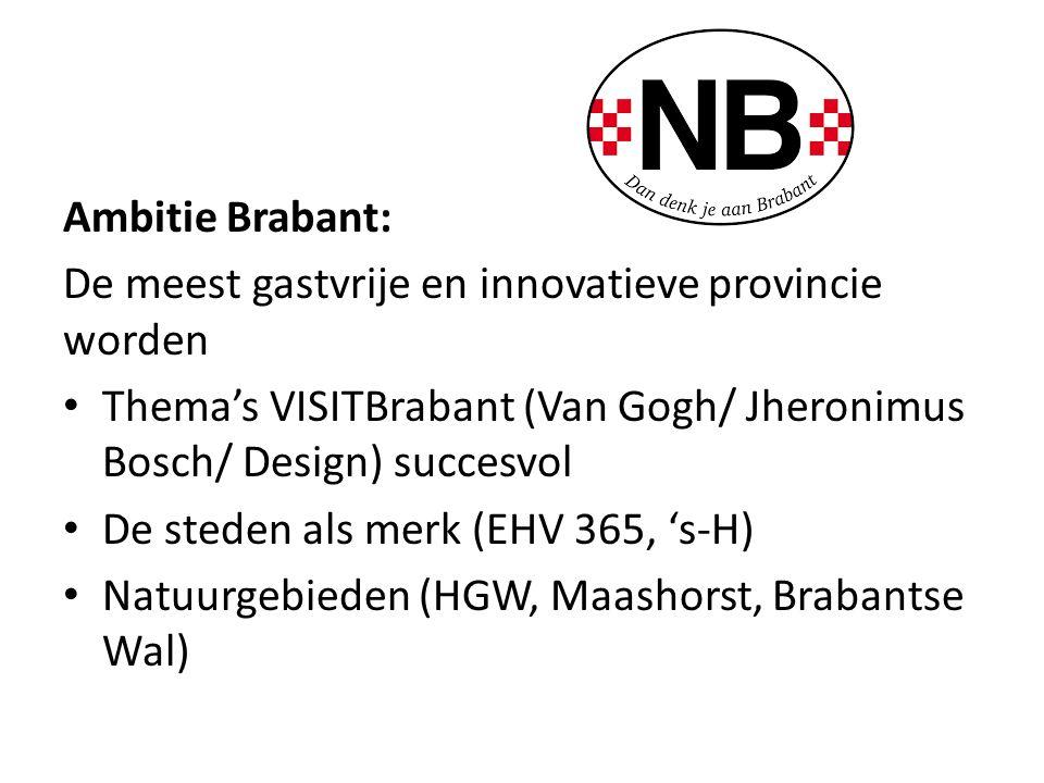 Ambitie Brabant: De meest gastvrije en innovatieve provincie worden Thema's VISITBrabant (Van Gogh/ Jheronimus Bosch/ Design) succesvol De steden als merk (EHV 365, 's-H) Natuurgebieden (HGW, Maashorst, Brabantse Wal)