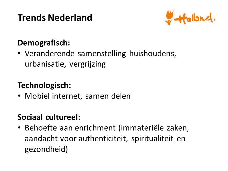 Trends Nederland Demografisch: Veranderende samenstelling huishoudens, urbanisatie, vergrijzing Technologisch: Mobiel internet, samen delen Sociaal cultureel: Behoefte aan enrichment (immateriële zaken, aandacht voor authenticiteit, spiritualiteit en gezondheid)