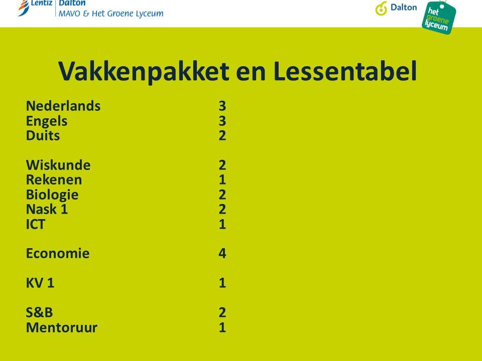 Vakkenpakket en Lessentabel Nederlands3 Engels3 Duits 2 Wiskunde2 Rekenen 1 Biologie2 Nask 12 ICT1 Economie4 KV 11 S&B2 Mentoruur1
