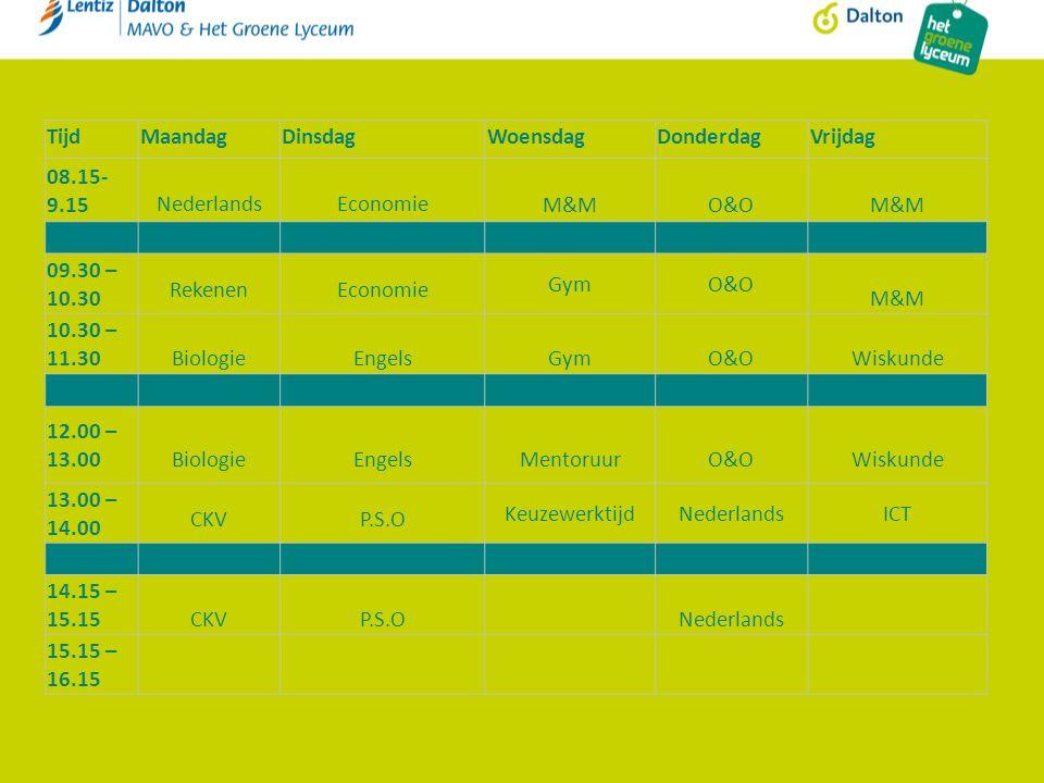 TijdMaandagDinsdagWoensdagDonderdagVrijdag 08.15- 9.15 NederlandsEconomie M&MO&OM&M 09.30 – 10.30 RekenenEconomie GymO&O M&M 10.30 – 11.30BiologieEngelsGymO&OWiskunde 12.00 – 13.00 Biologie EngelsMentoruurO&OWiskunde 13.00 – 14.00 CKVP.S.O KeuzewerktijdNederlandsICT 14.15 – 15.15CKVP.S.ONederlands 15.15 – 16.15