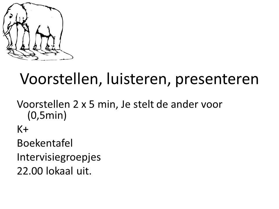 Voorstellen, luisteren, presenteren Voorstellen 2 x 5 min, Je stelt de ander voor (0,5min) K+ Boekentafel Intervisiegroepjes 22.00 lokaal uit.
