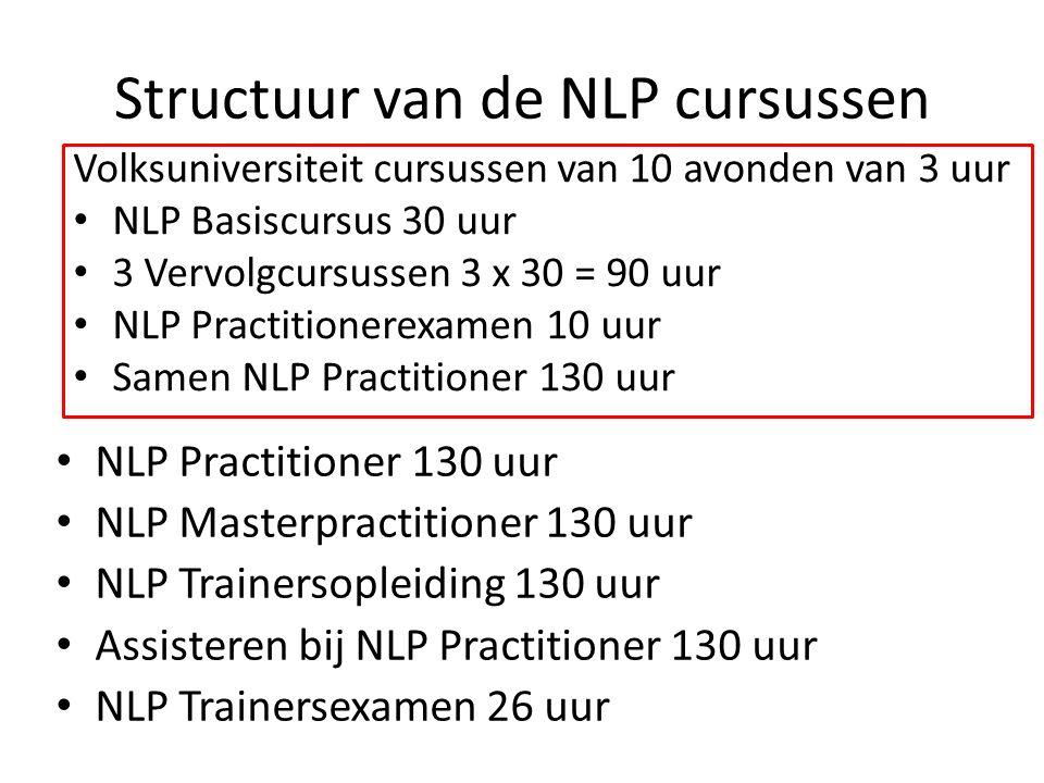 Structuur van de NLP cursussen NLP Practitioner 130 uur NLP Masterpractitioner 130 uur NLP Trainersopleiding 130 uur Assisteren bij NLP Practitioner 1