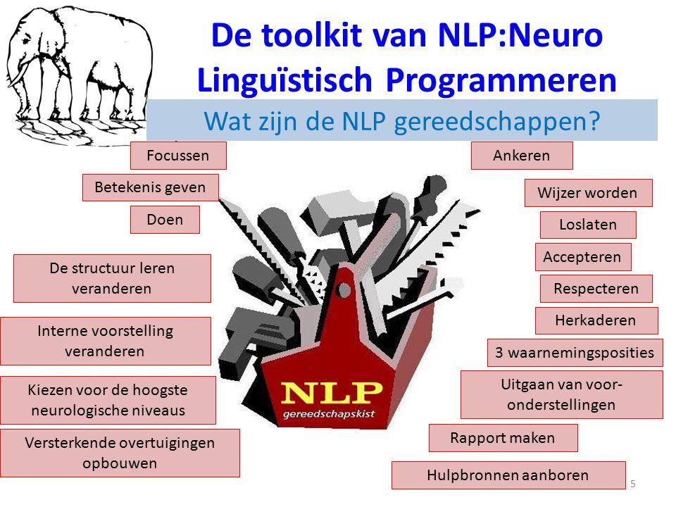 De toolkit van NLP:Neuro Linguïstisch Programmeren 5 Focussen Wijzer worden Doen Respecteren Ankeren Betekenis geven Interne voorstelling veranderen K