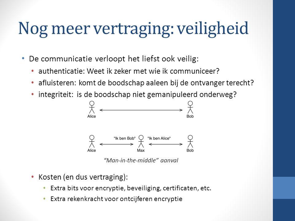 Nog meer vertraging: veiligheid De communicatie verloopt het liefst ook veilig: authenticatie: Weet ik zeker met wie ik communiceer? afluisteren: komt