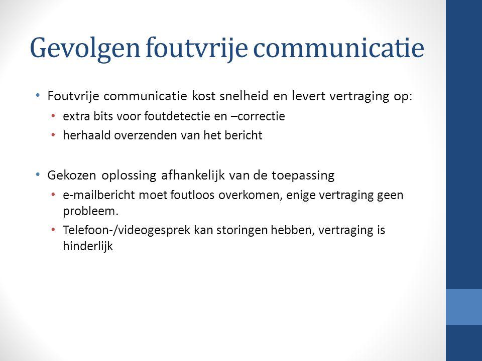 Nog meer vertraging: veiligheid De communicatie verloopt het liefst ook veilig: authenticatie: Weet ik zeker met wie ik communiceer.