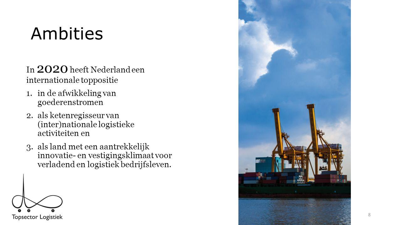 Ambities In 2020 heeft Nederland een internationale toppositie 1.in de afwikkeling van goederenstromen 2.als ketenregisseur van (inter)nationale logis