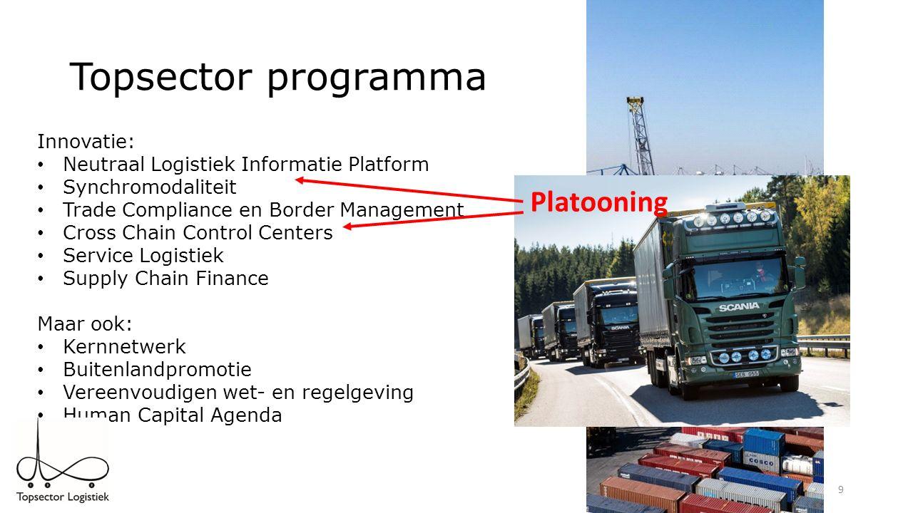 Platooning onderzoeksproject 2-Truck Platoon matching for collaborative planning (TNO Delft) Dit voorstel richt zich op de industriële uitdaging die hier nog in ligt: namelijk een gezamenlijke matching- en planningssysteem ontwikkelen