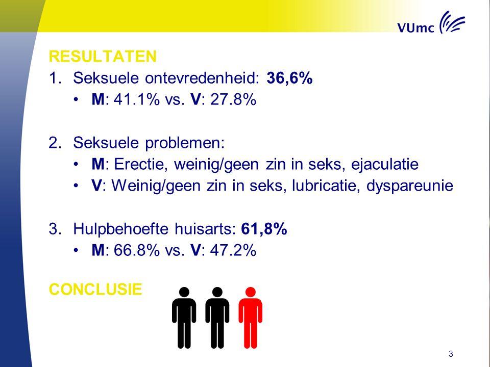 RESULTATEN 1.Seksuele ontevredenheid: 36,6% M: 41.1% vs.
