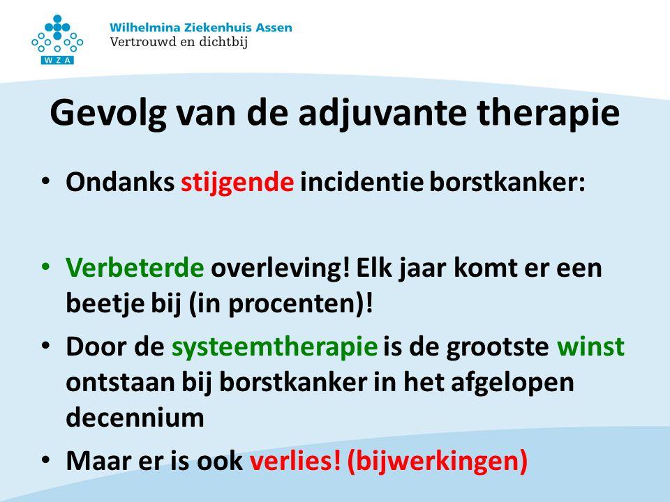Gevolg van de adjuvante therapie Ondanks stijgende incidentie borstkanker: Verbeterde overleving.