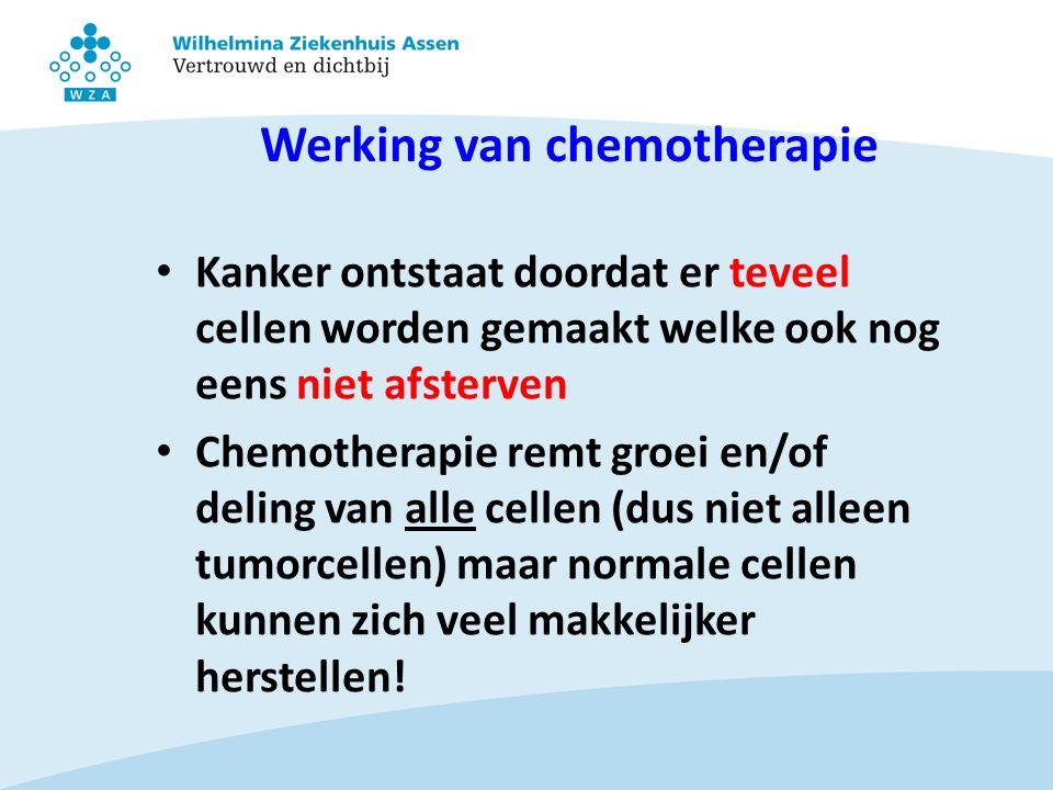 Werking van chemotherapie Kanker ontstaat doordat er teveel cellen worden gemaakt welke ook nog eens niet afsterven Chemotherapie remt groei en/of del