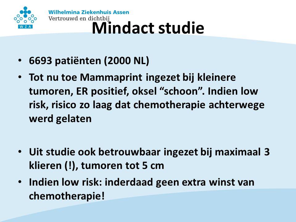 """Mindact studie 6693 patiënten (2000 NL) Tot nu toe Mammaprint ingezet bij kleinere tumoren, ER positief, oksel """"schoon"""". Indien low risk, risico zo la"""