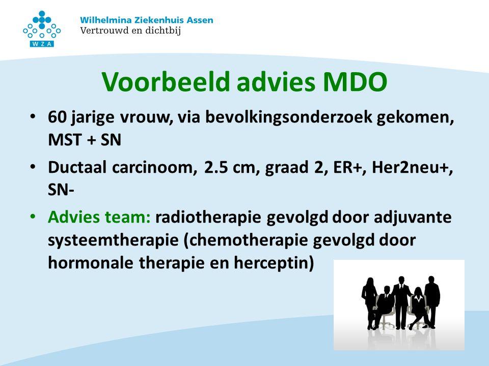 Voorbeeld advies MDO 60 jarige vrouw, via bevolkingsonderzoek gekomen, MST + SN Ductaal carcinoom, 2.5 cm, graad 2, ER+, Her2neu+, SN- Advies team: radiotherapie gevolgd door adjuvante systeemtherapie (chemotherapie gevolgd door hormonale therapie en herceptin)