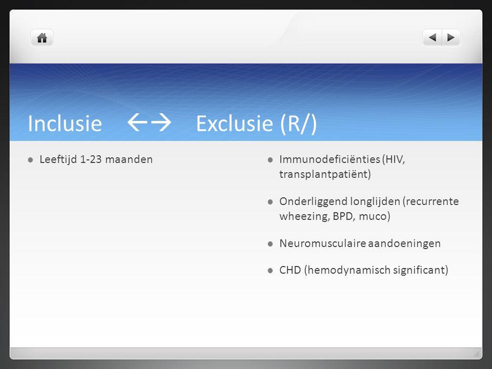 Inclusie  Exclusie (R/) Leeftijd 1-23 maanden Immunodeficiënties (HIV, transplantpatiënt) Onderliggend longlijden (recurrente wheezing, BPD, muco) Neuromusculaire aandoeningen CHD (hemodynamisch significant)
