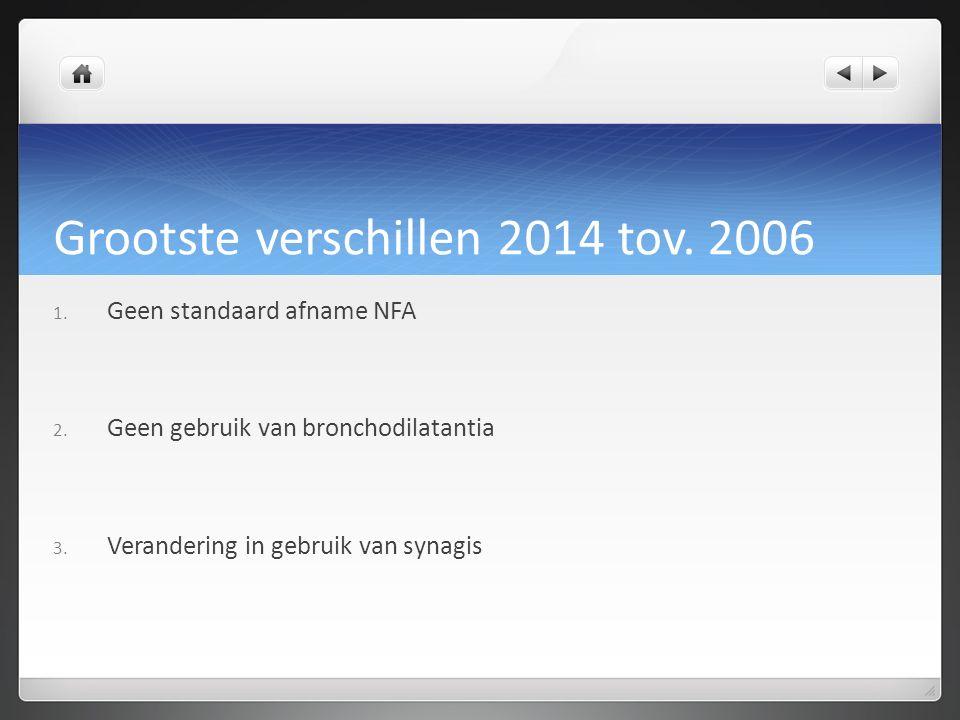 Grootste verschillen 2014 tov. 2006 1. Geen standaard afname NFA 2.