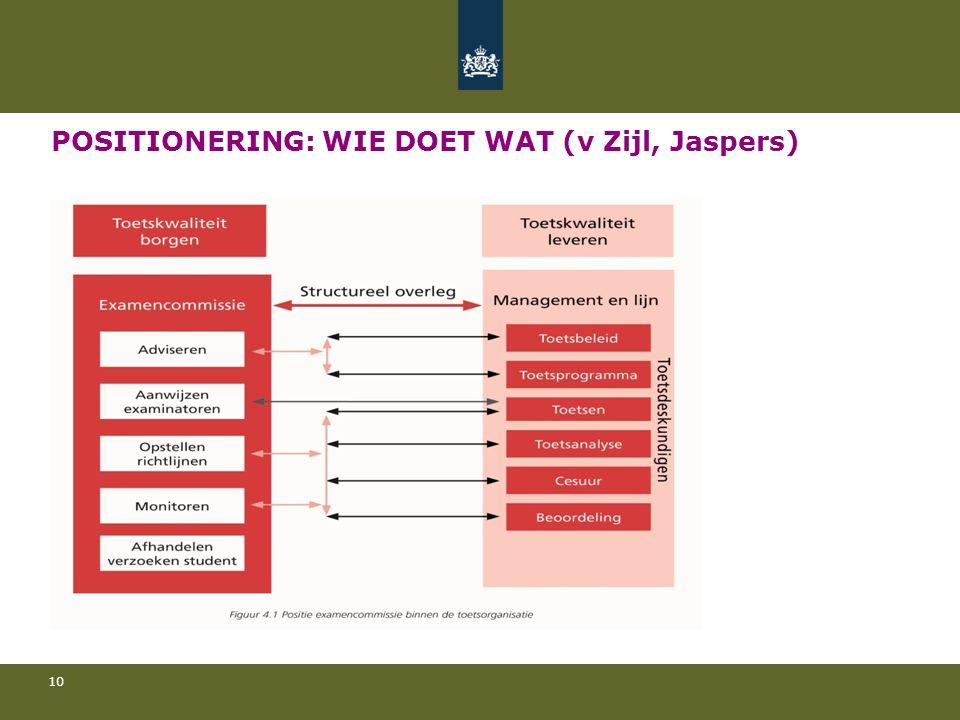 POSITIONERING: WIE DOET WAT (v Zijl, Jaspers) 10