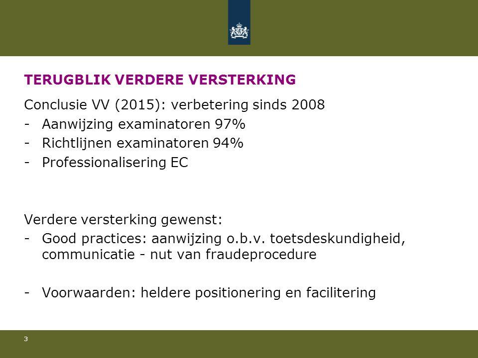TERUGBLIK VERDERE VERSTERKING Conclusie VV (2015): verbetering sinds 2008 -Aanwijzing examinatoren 97% -Richtlijnen examinatoren 94% -Professionalisering EC Verdere versterking gewenst: -Good practices: aanwijzing o.b.v.