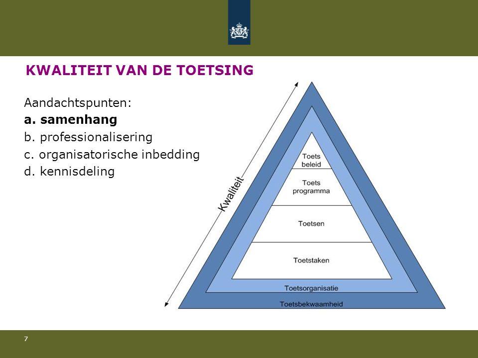 KWALITEIT VAN DE TOETSING Aandachtspunten: a. samenhang b.