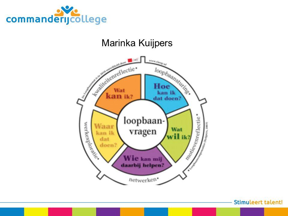 Marinka Kuijpers