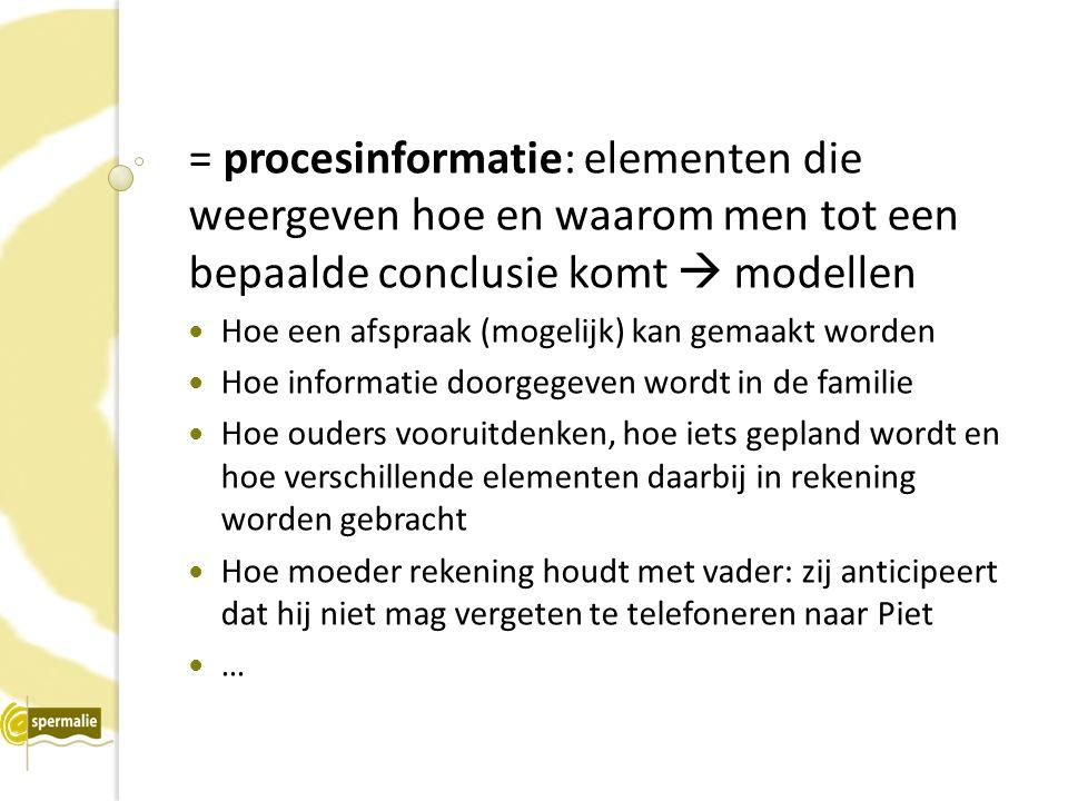 = procesinformatie: elementen die weergeven hoe en waarom men tot een bepaalde conclusie komt  modellen Hoe een afspraak (mogelijk) kan gemaakt worde